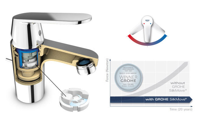 Grohe Silk Move