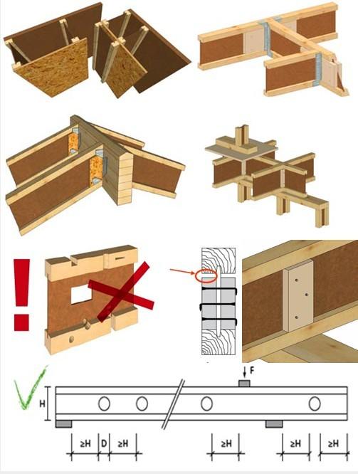 asa lt ne an ios sijos perdangoms stogams steico joist. Black Bedroom Furniture Sets. Home Design Ideas